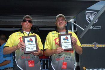 Glenn Finley and Dodd Wood won the IFA Redfish Tour event in Charleston this past weekend, bagging almost $30,000 in cash and prizes.