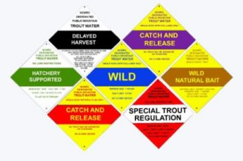 Trout fishing regulations in north carolina carolina for Nc fishing laws